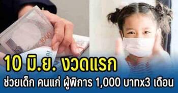 จ่ายงวดแรก เยียวยาเด็ก คนแก่ ผู้พิการ