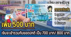 พร้อมเพิ่มวงเงินอีก 500 บาทในบัตรคนจน 1 ตุลานี้