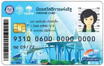 ความคืบหน้าลงทะเบียนบัตรสวัสดิการแห่งรัฐรอบใหม่ 2564