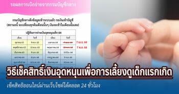 วิธีตรวจสอบสิทธิ์เงินอุดหนุนเด็ก 600 บาท/เดือน
